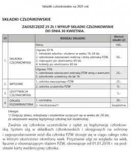 Bydgoszcz - Składki członkowskie na 2021 rok